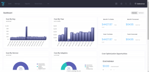 Cost Forecasting - Dashboard