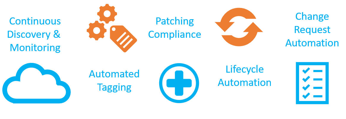 Cloud Governance and Compliance